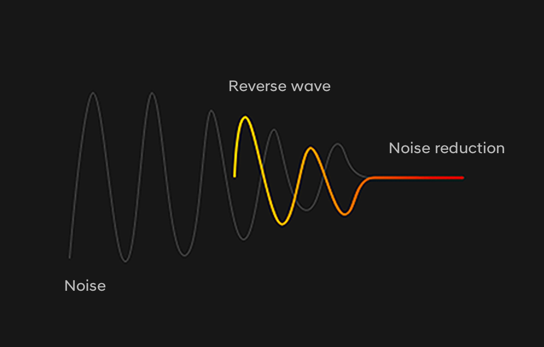 Visualization of wave of noise in red