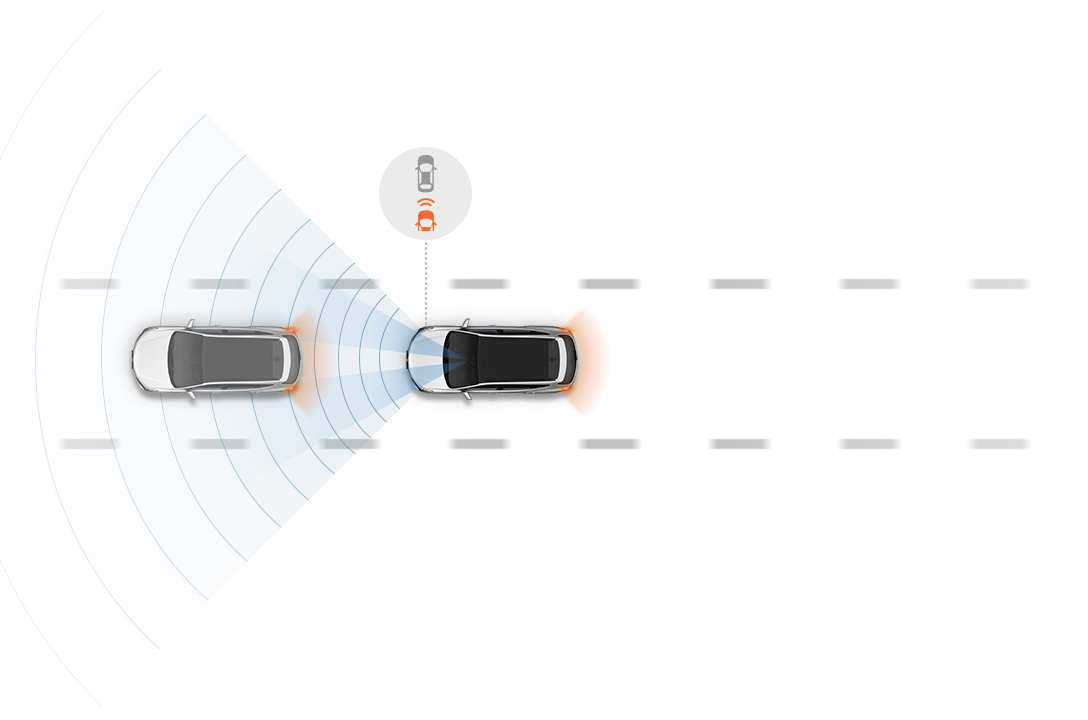 Forward collision-avoidance Assist