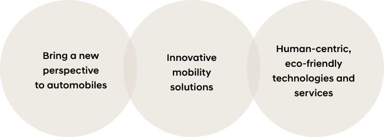 Bring a new perspective to automobiles. Innovative mobility solutions. Human-centric, eco-friendly technologies and services